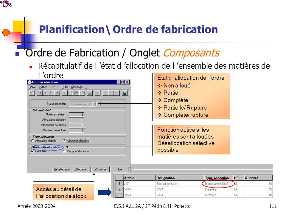 Année 2003-2004E.S.I.A.L. 2A / JF Pétin & H. Panetto111 Planification\ Ordre de fabrication Ordre de Fabrication / Onglet Composants Récapitulatif de