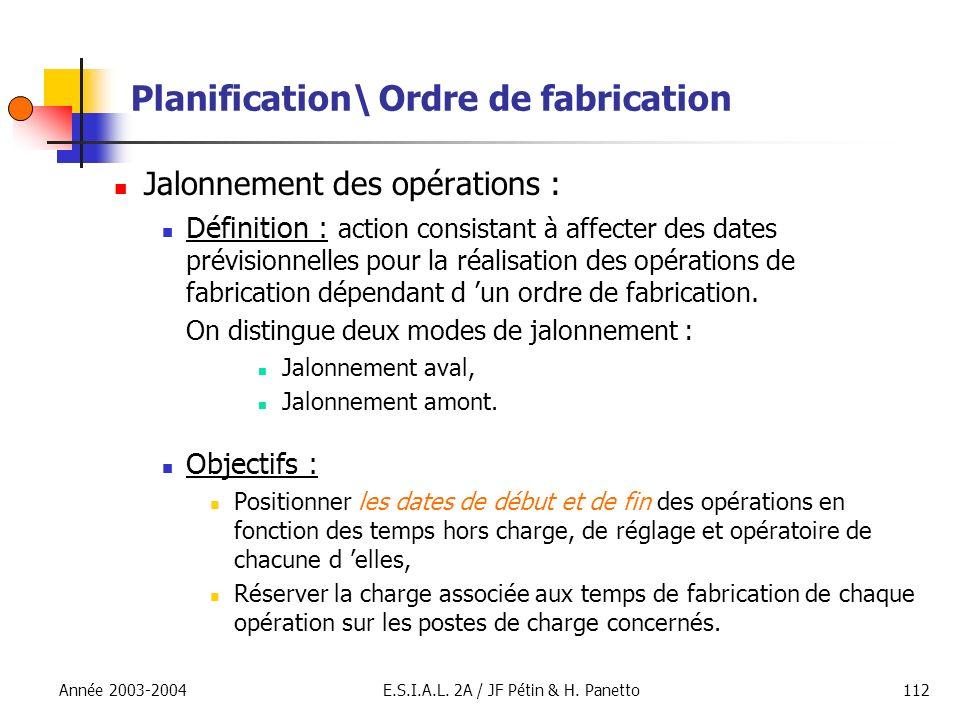 Année 2003-2004E.S.I.A.L. 2A / JF Pétin & H. Panetto112 Planification\ Ordre de fabrication Jalonnement des opérations : Définition : action consistan