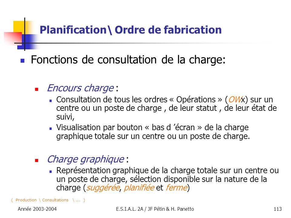 Année 2003-2004E.S.I.A.L. 2A / JF Pétin & H. Panetto113 Planification\ Ordre de fabrication Fonctions de consultation de la charge: Encours charge : C