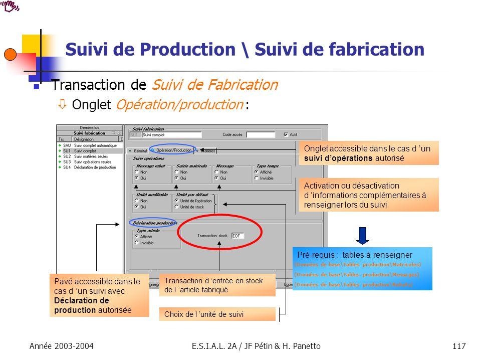 Année 2003-2004E.S.I.A.L. 2A / JF Pétin & H. Panetto117 Transaction de Suivi de Fabrication Onglet Opération/production : Suivi de Production \ Suivi