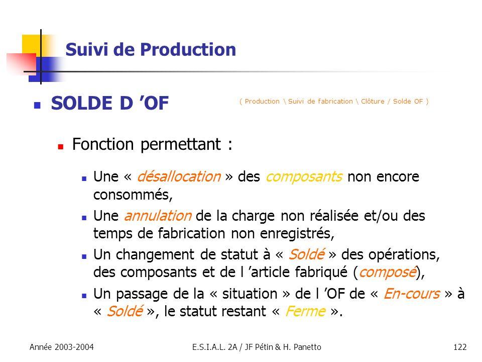 Année 2003-2004E.S.I.A.L. 2A / JF Pétin & H. Panetto122 Suivi de Production SOLDE D OF Fonction permettant : Une « désallocation » des composants non