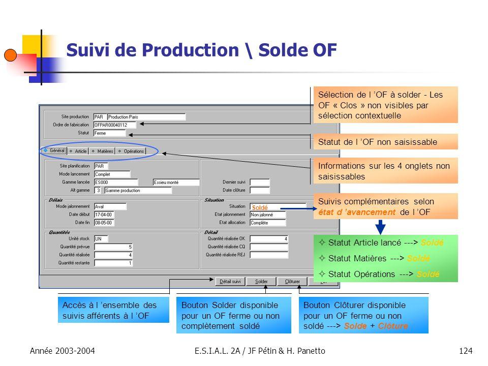 Année 2003-2004E.S.I.A.L. 2A / JF Pétin & H. Panetto124 Suivi de Production \ Solde OF Bouton Clôturer disponible pour un OF ferme ou non soldé ---> S