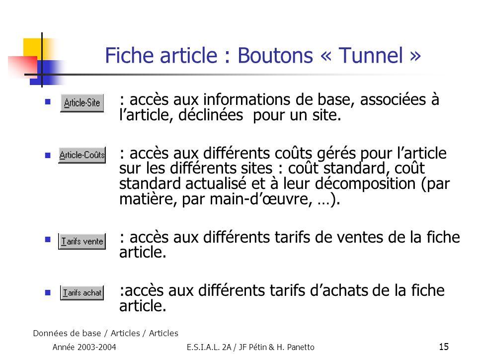 Année 2003-2004E.S.I.A.L. 2A / JF Pétin & H. Panetto 15 Fiche article : Boutons « Tunnel » : accès aux informations de base, associées à larticle, déc