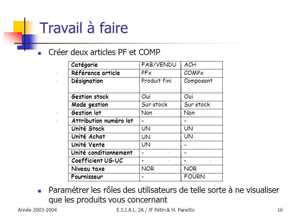 Année 2003-2004E.S.I.A.L. 2A / JF Pétin & H. Panetto16 Travail à faire Créer deux articles PF et COMP Paramétrer les rôles des utilisateurs de telle s