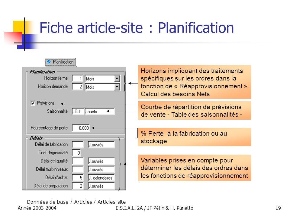Année 2003-2004E.S.I.A.L. 2A / JF Pétin & H. Panetto19 Fiche article-site : Planification Données de base / Articles / Articles-site Horizons impliqua