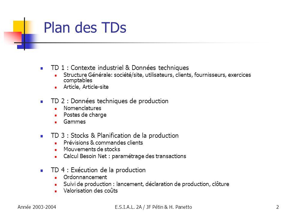 Année 2003-2004E.S.I.A.L. 2A / JF Pétin & H. Panetto2 Plan des TDs TD 1 : Contexte industriel & Données techniques Structure Générale: société/site, u