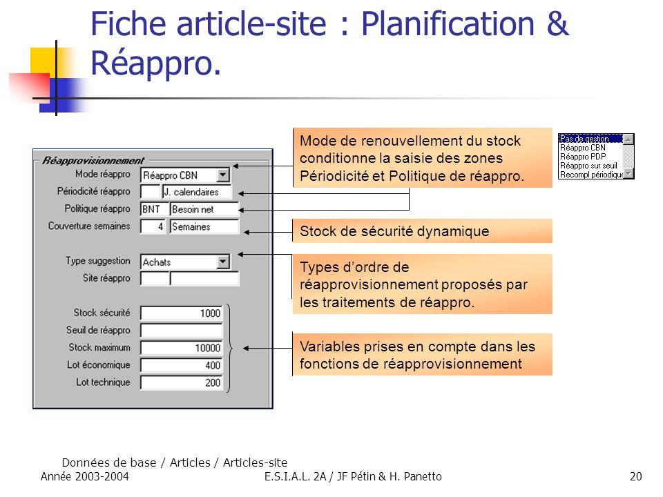 Année 2003-2004E.S.I.A.L. 2A / JF Pétin & H. Panetto20 Fiche article-site : Planification & Réappro. Données de base / Articles / Articles-site Mode d