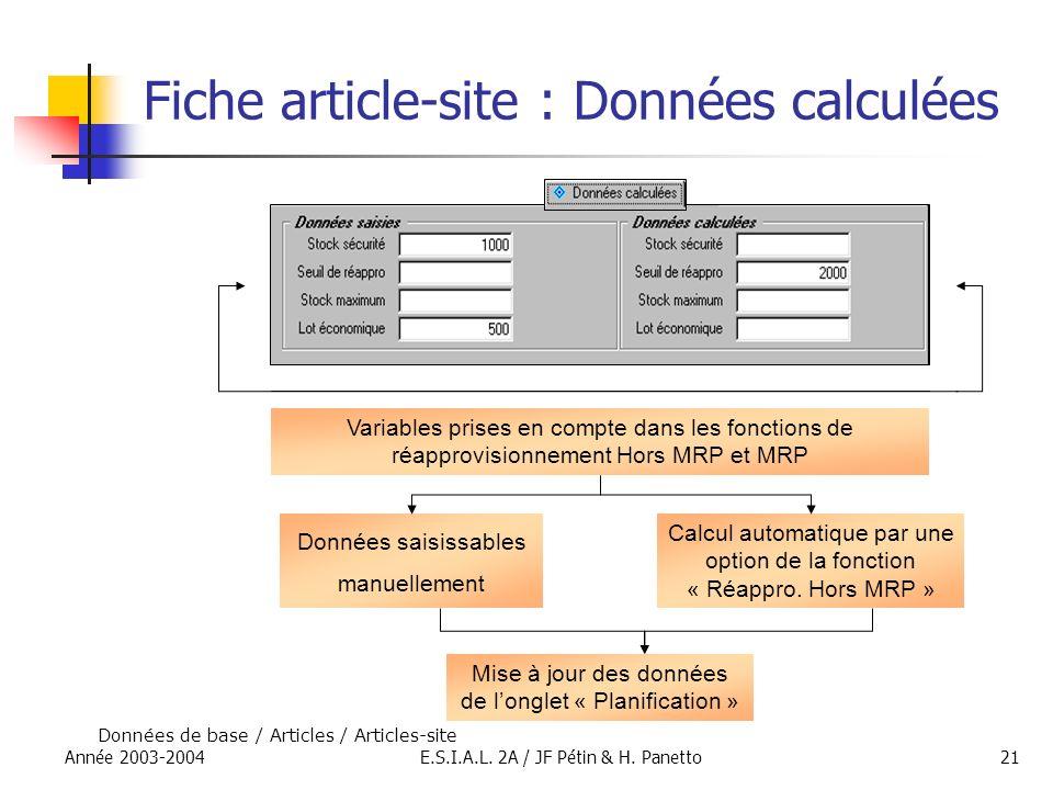 Année 2003-2004E.S.I.A.L. 2A / JF Pétin & H. Panetto21 Fiche article-site : Données calculées Données de base / Articles / Articles-site Variables pri