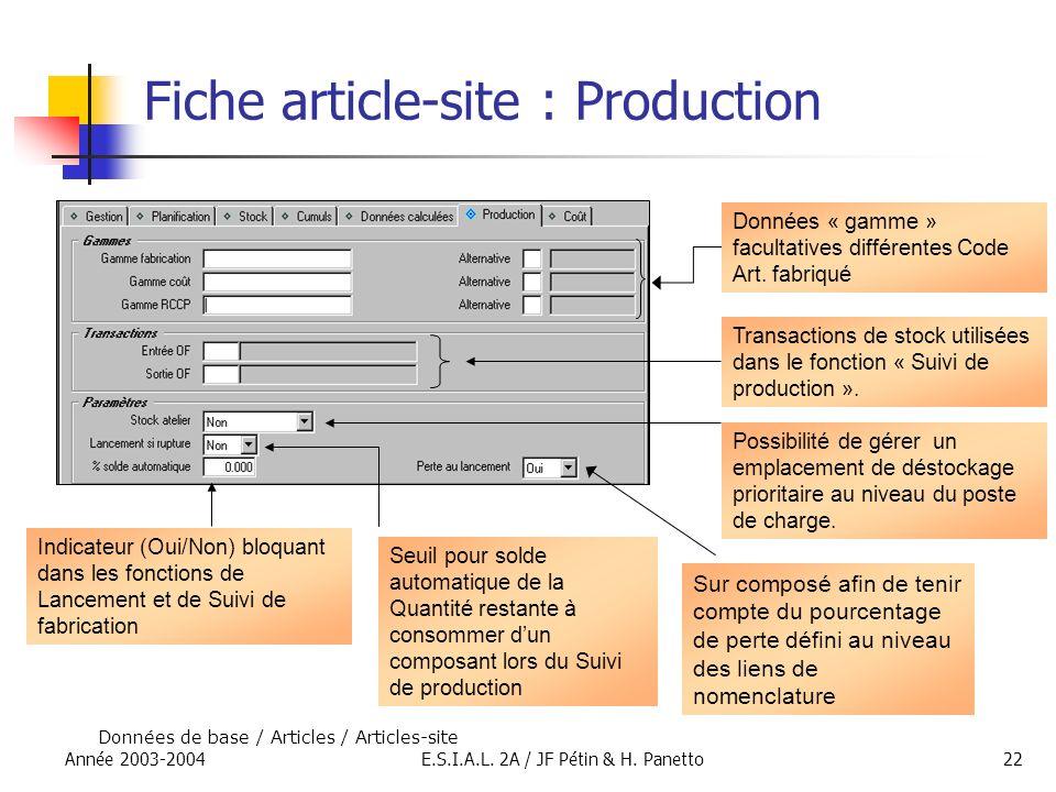 Année 2003-2004E.S.I.A.L. 2A / JF Pétin & H. Panetto22 Fiche article-site : Production Données de base / Articles / Articles-site Transactions de stoc