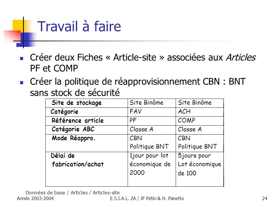 Année 2003-2004E.S.I.A.L. 2A / JF Pétin & H. Panetto24 Travail à faire Créer deux Fiches « Article-site » associées aux Articles PF et COMP Créer la p