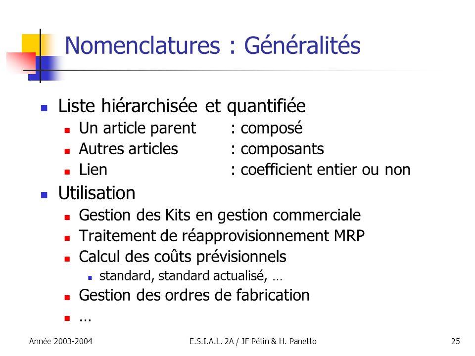 Année 2003-2004E.S.I.A.L. 2A / JF Pétin & H. Panetto25 Nomenclatures : Généralités Liste hiérarchisée et quantifiée Un article parent: composé Autres