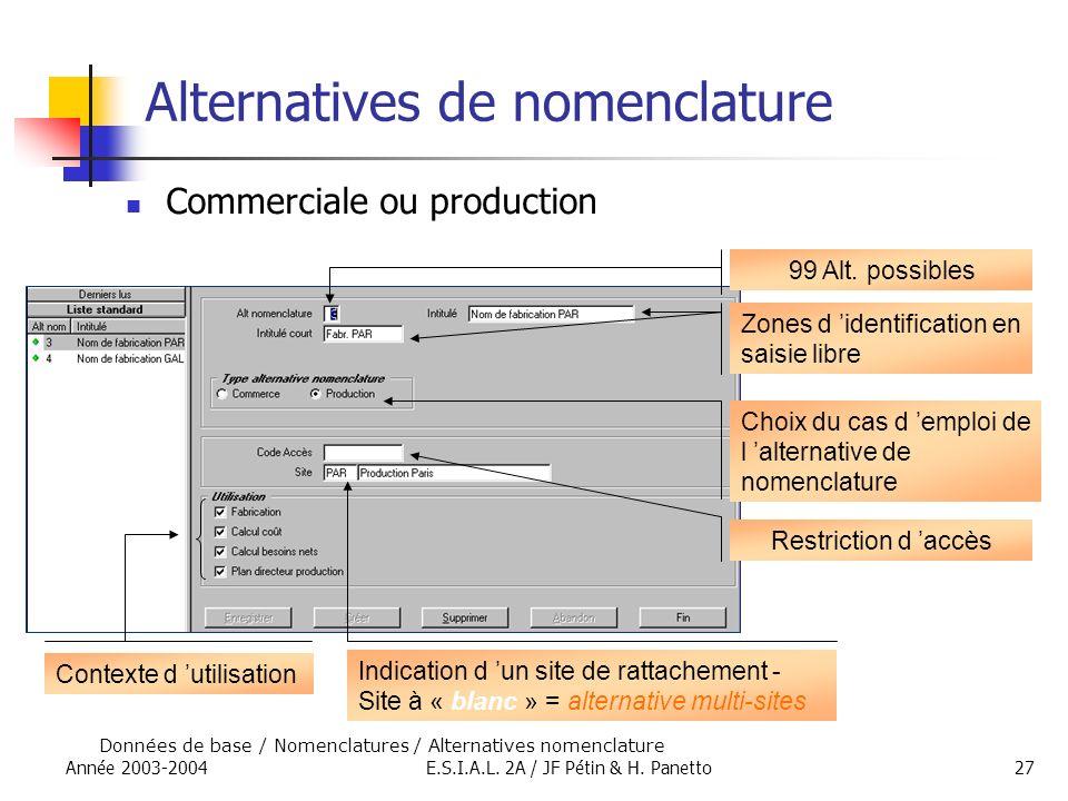 Année 2003-2004E.S.I.A.L. 2A / JF Pétin & H. Panetto27 Alternatives de nomenclature Commerciale ou production Données de base / Nomenclatures / Altern
