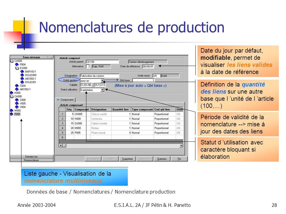 Année 2003-2004E.S.I.A.L. 2A / JF Pétin & H. Panetto28 Nomenclatures de production Données de base / Nomenclatures / Nomenclature production Liste gau