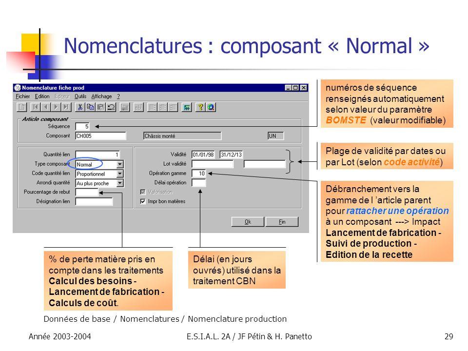 Année 2003-2004E.S.I.A.L. 2A / JF Pétin & H. Panetto29 Nomenclatures : composant « Normal » Données de base / Nomenclatures / Nomenclature production