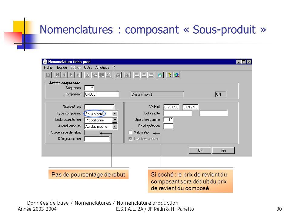 Année 2003-2004E.S.I.A.L. 2A / JF Pétin & H. Panetto30 Nomenclatures : composant « Sous-produit » Données de base / Nomenclatures / Nomenclature produ