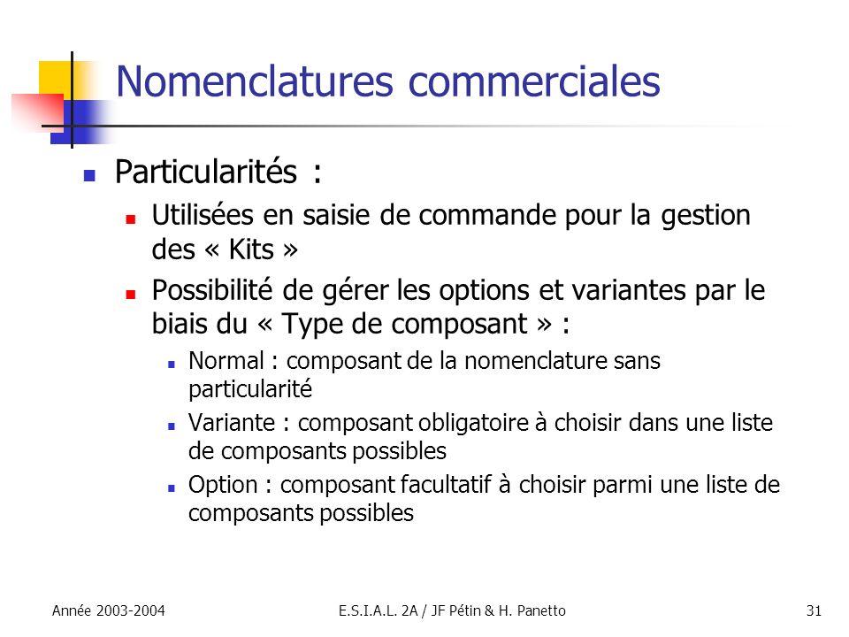 Année 2003-2004E.S.I.A.L. 2A / JF Pétin & H. Panetto31 Nomenclatures commerciales Particularités : Utilisées en saisie de commande pour la gestion des