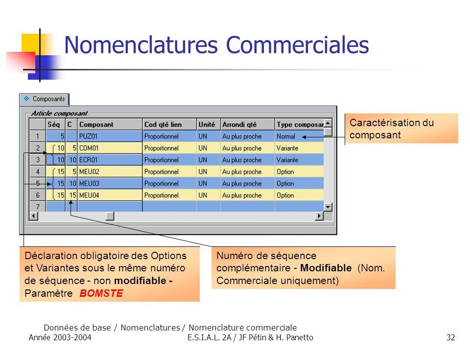 Année 2003-2004E.S.I.A.L. 2A / JF Pétin & H. Panetto32 Nomenclatures Commerciales Données de base / Nomenclatures / Nomenclature commerciale Déclarati