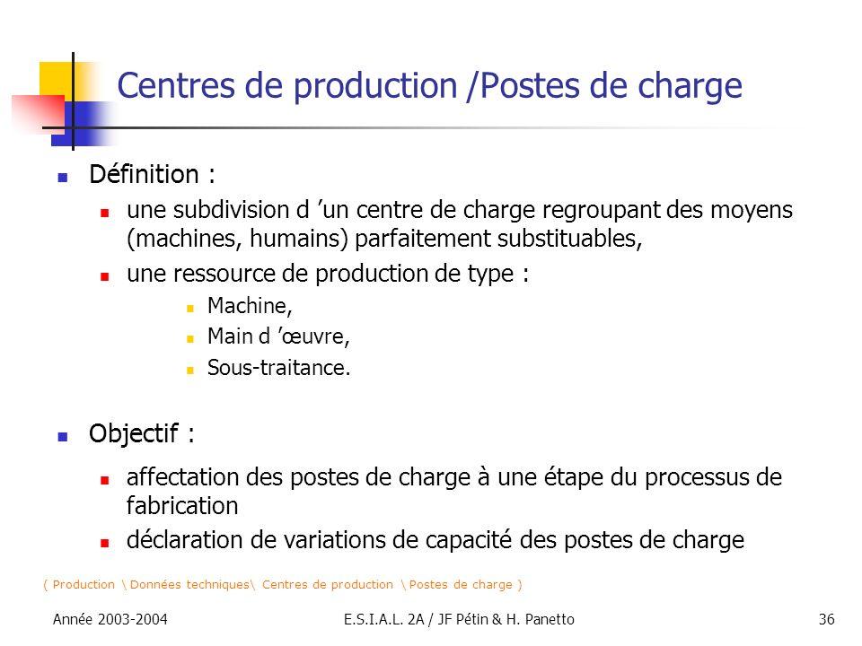 Année 2003-2004E.S.I.A.L. 2A / JF Pétin & H. Panetto36 Centres de production /Postes de charge Définition : une subdivision d un centre de charge regr