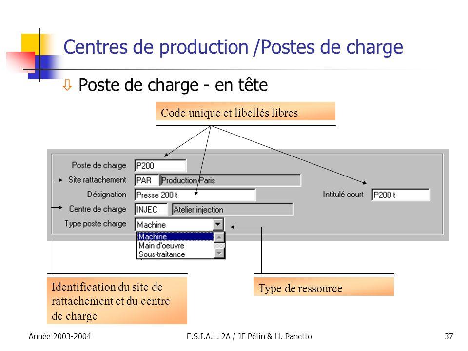 Année 2003-2004E.S.I.A.L. 2A / JF Pétin & H. Panetto37 Centres de production /Postes de charge Poste de charge - en tête Identification du site de rat
