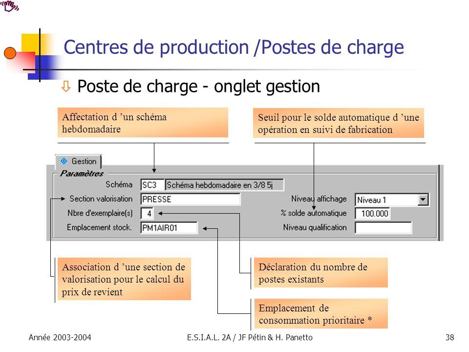 Année 2003-2004E.S.I.A.L. 2A / JF Pétin & H. Panetto38 Centres de production /Postes de charge Poste de charge - onglet gestion Affectation d un schém