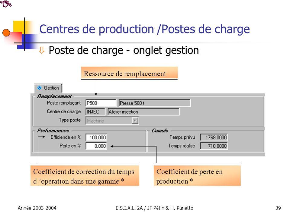 Année 2003-2004E.S.I.A.L. 2A / JF Pétin & H. Panetto39 Centres de production /Postes de charge Poste de charge - onglet gestion Ressource de remplacem