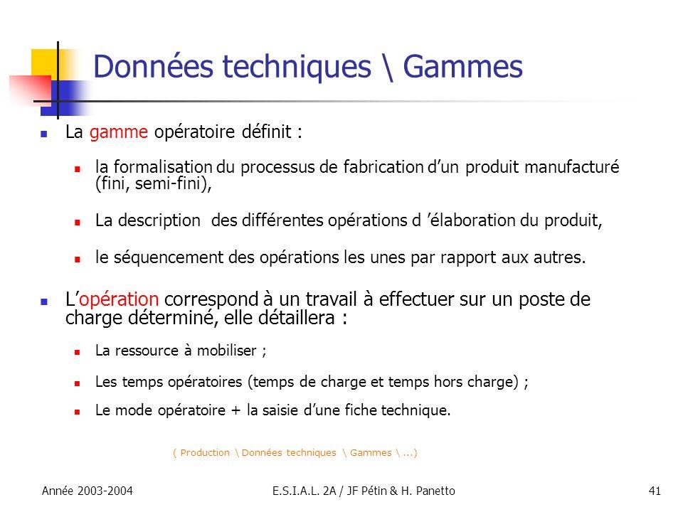 Année 2003-2004E.S.I.A.L. 2A / JF Pétin & H. Panetto41 Données techniques \ Gammes La gamme opératoire définit : la formalisation du processus de fabr