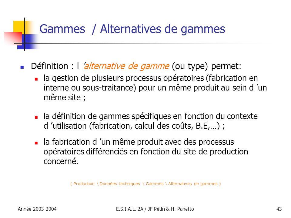 Année 2003-2004E.S.I.A.L. 2A / JF Pétin & H. Panetto43 Gammes / Alternatives de gammes Définition : l alternative de gamme (ou type) permet: la gestio