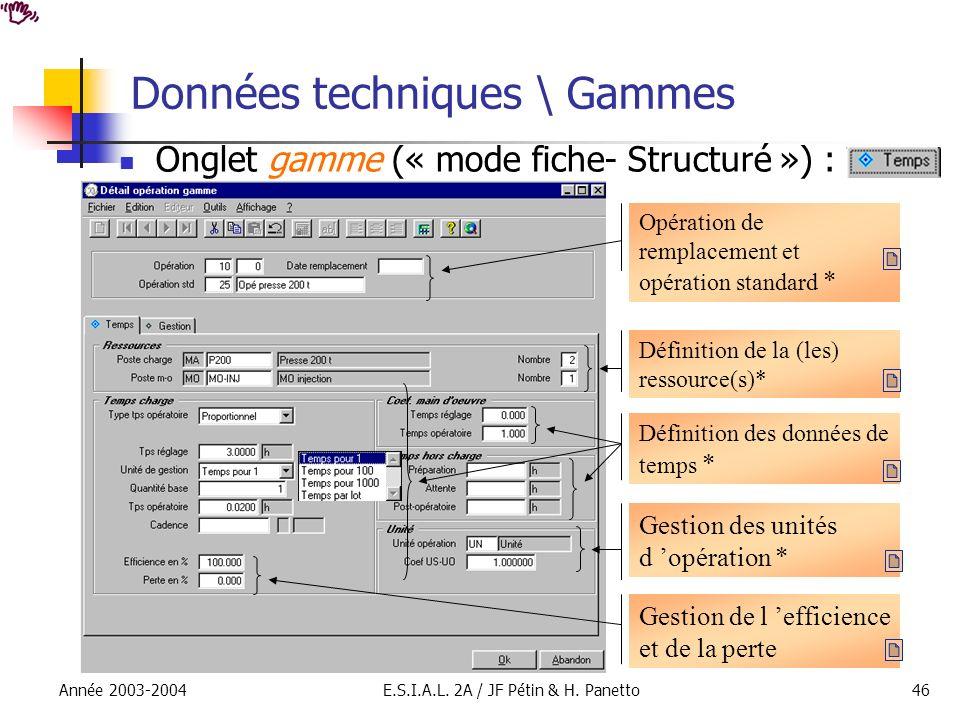 Année 2003-2004E.S.I.A.L. 2A / JF Pétin & H. Panetto46 Données techniques \ Gammes Onglet gamme (« mode fiche- Structuré ») : Gestion des unités d opé