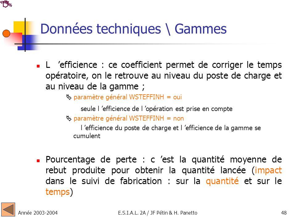 Année 2003-2004E.S.I.A.L. 2A / JF Pétin & H. Panetto48 Données techniques \ Gammes L efficience : ce coefficient permet de corriger le temps opératoir