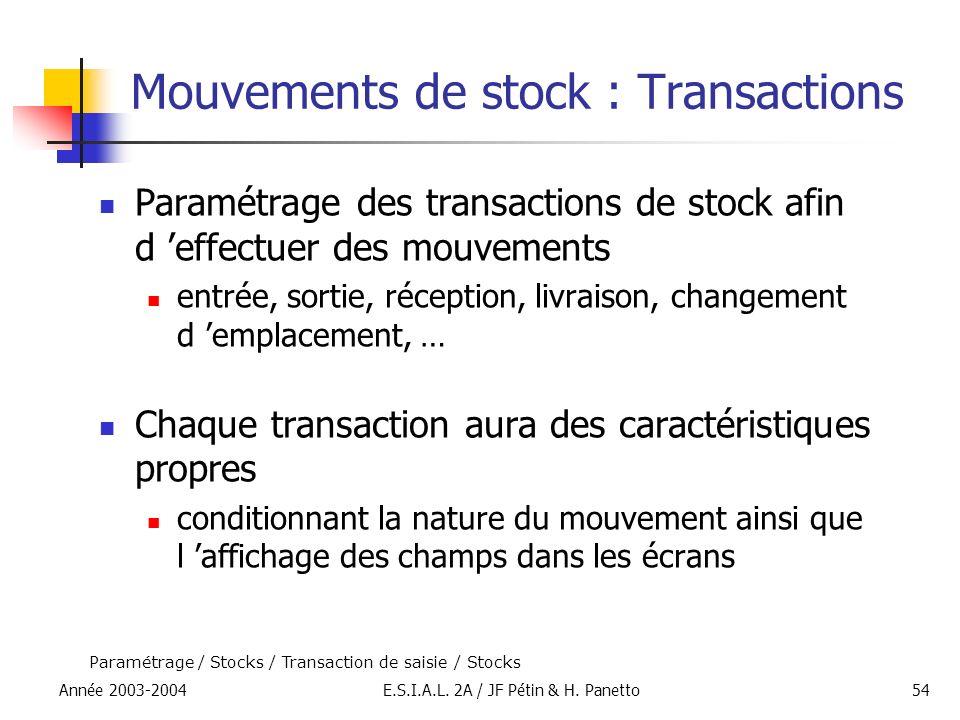 Année 2003-2004E.S.I.A.L. 2A / JF Pétin & H. Panetto54 Mouvements de stock : Transactions Paramétrage des transactions de stock afin d effectuer des m