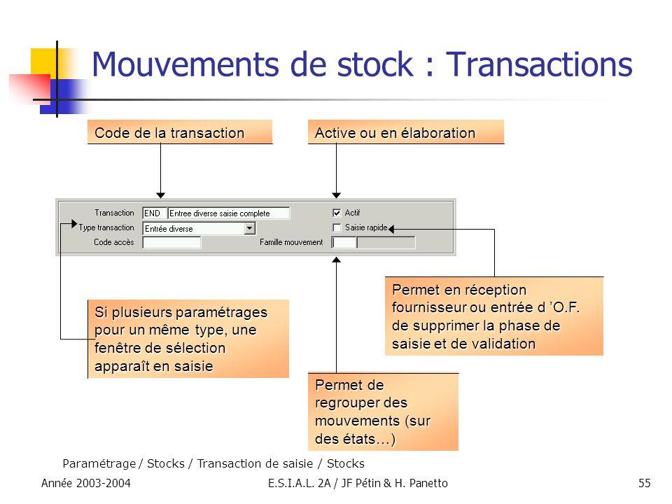 Année 2003-2004E.S.I.A.L. 2A / JF Pétin & H. Panetto55 Mouvements de stock : Transactions Paramétrage / Stocks / Transaction de saisie / Stocks Code d