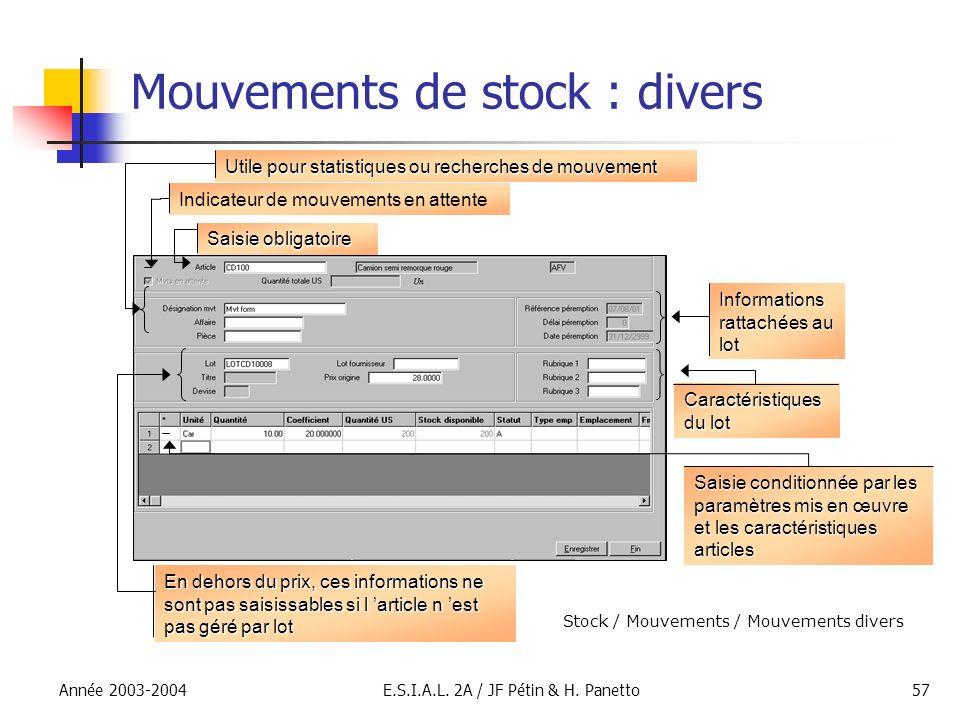 Année 2003-2004E.S.I.A.L. 2A / JF Pétin & H. Panetto57 Mouvements de stock : divers Stock / Mouvements / Mouvements divers Saisie obligatoire Utile po