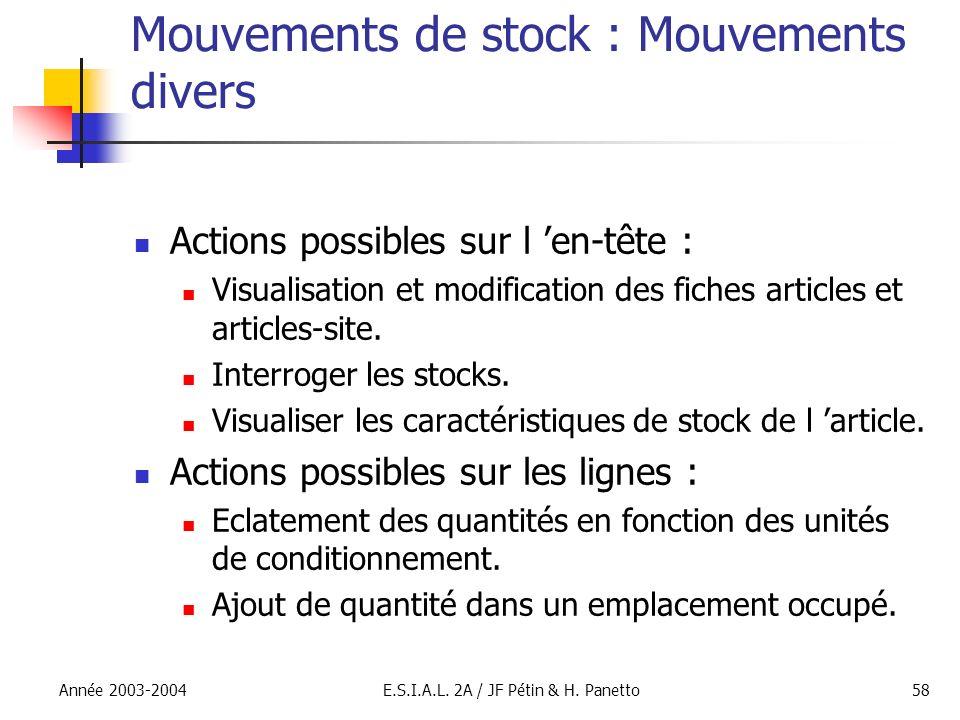 Année 2003-2004E.S.I.A.L. 2A / JF Pétin & H. Panetto58 Mouvements de stock : Mouvements divers Actions possibles sur l en-tête : Visualisation et modi
