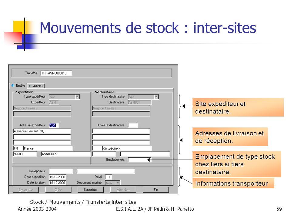 Année 2003-2004E.S.I.A.L. 2A / JF Pétin & H. Panetto59 Mouvements de stock : inter-sites Onglet : « En-tête » Site expéditeur et destinataire. Adresse
