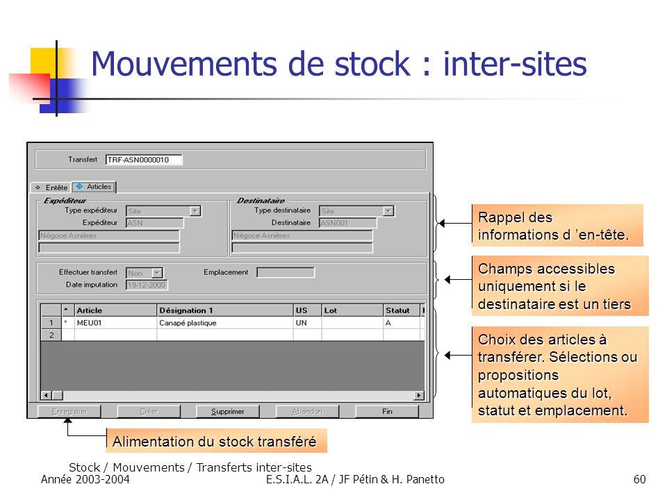 Année 2003-2004E.S.I.A.L. 2A / JF Pétin & H. Panetto60 Mouvements de stock : inter-sites Onglet : « Article » Rappel des informations d en-tête. Champ