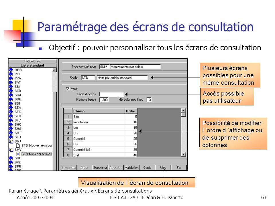 Année 2003-2004E.S.I.A.L. 2A / JF Pétin & H. Panetto63 Paramétrage des écrans de consultation Objectif : pouvoir personnaliser tous les écrans de cons