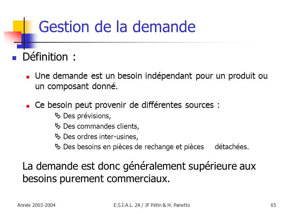 Année 2003-2004E.S.I.A.L. 2A / JF Pétin & H. Panetto65 Gestion de la demande Définition : Une demande est un besoin indépendant pour un produit ou un