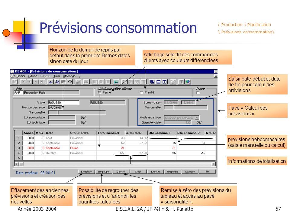 Année 2003-2004E.S.I.A.L. 2A / JF Pétin & H. Panetto67 Prévisions consommation ( Production \ Planification \ Prévisions consommation) Date système :