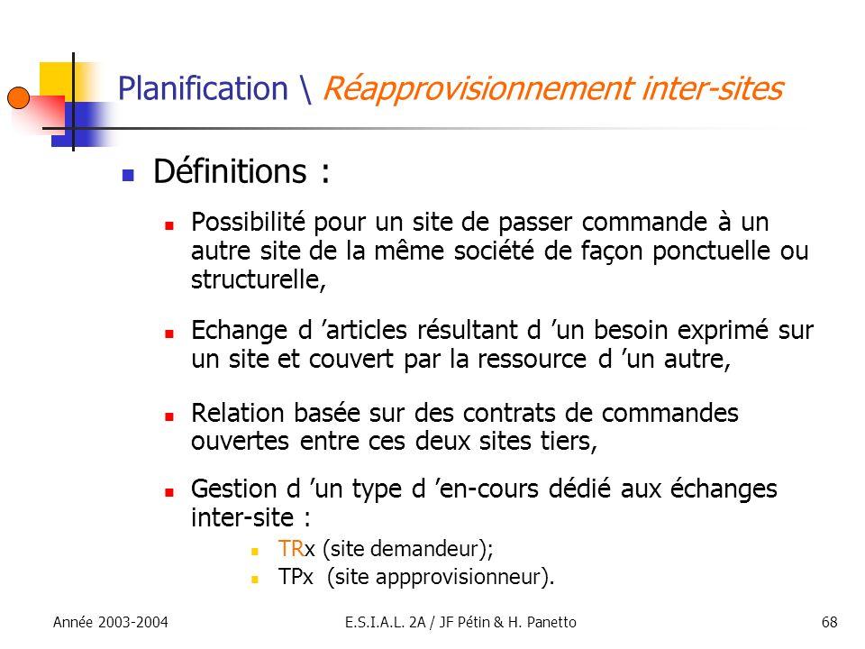 Année 2003-2004E.S.I.A.L. 2A / JF Pétin & H. Panetto68 Planification \ Réapprovisionnement inter-sites Définitions : Possibilité pour un site de passe