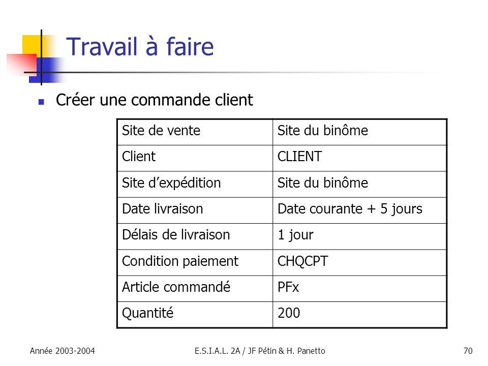 Année 2003-2004E.S.I.A.L. 2A / JF Pétin & H. Panetto70 Travail à faire Créer une commande client Site de venteSite du binôme ClientCLIENT Site dexpédi