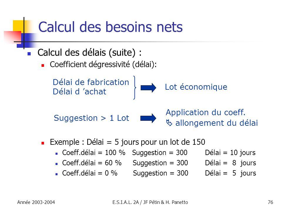 Année 2003-2004E.S.I.A.L. 2A / JF Pétin & H. Panetto76 Calcul des besoins nets Calcul des délais (suite) : Coefficient dégressivité (délai): Exemple :