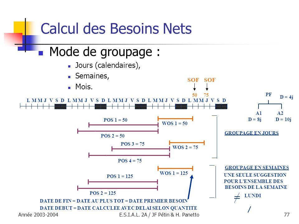 Année 2003-2004E.S.I.A.L. 2A / JF Pétin & H. Panetto77 Calcul des Besoins Nets Mode de groupage : Jours (calendaires), Semaines, Mois. SOF WOS 2 = 75