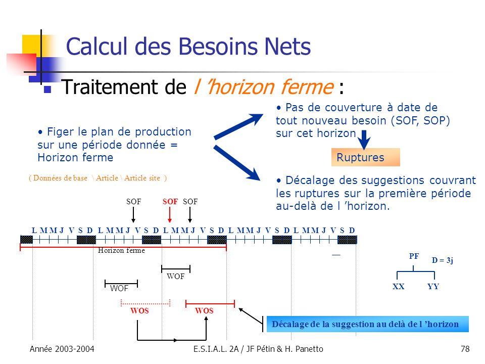 Année 2003-2004E.S.I.A.L. 2A / JF Pétin & H. Panetto78 Calcul des Besoins Nets Traitement de l horizon ferme : Figer le plan de production sur une pér
