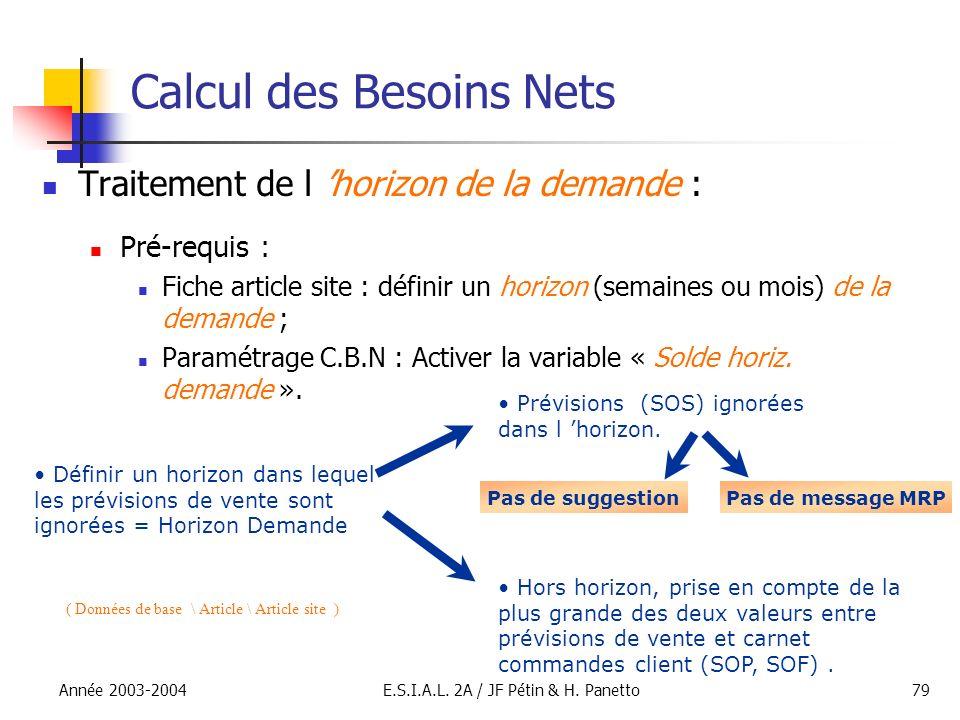 Année 2003-2004E.S.I.A.L. 2A / JF Pétin & H. Panetto79 Calcul des Besoins Nets Traitement de l horizon de la demande : Pré-requis : Fiche article site