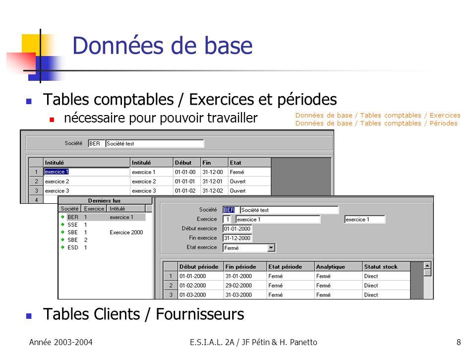 Année 2003-2004E.S.I.A.L. 2A / JF Pétin & H. Panetto8 Données de base Tables comptables / Exercices et périodes nécessaire pour pouvoir travailler Tab