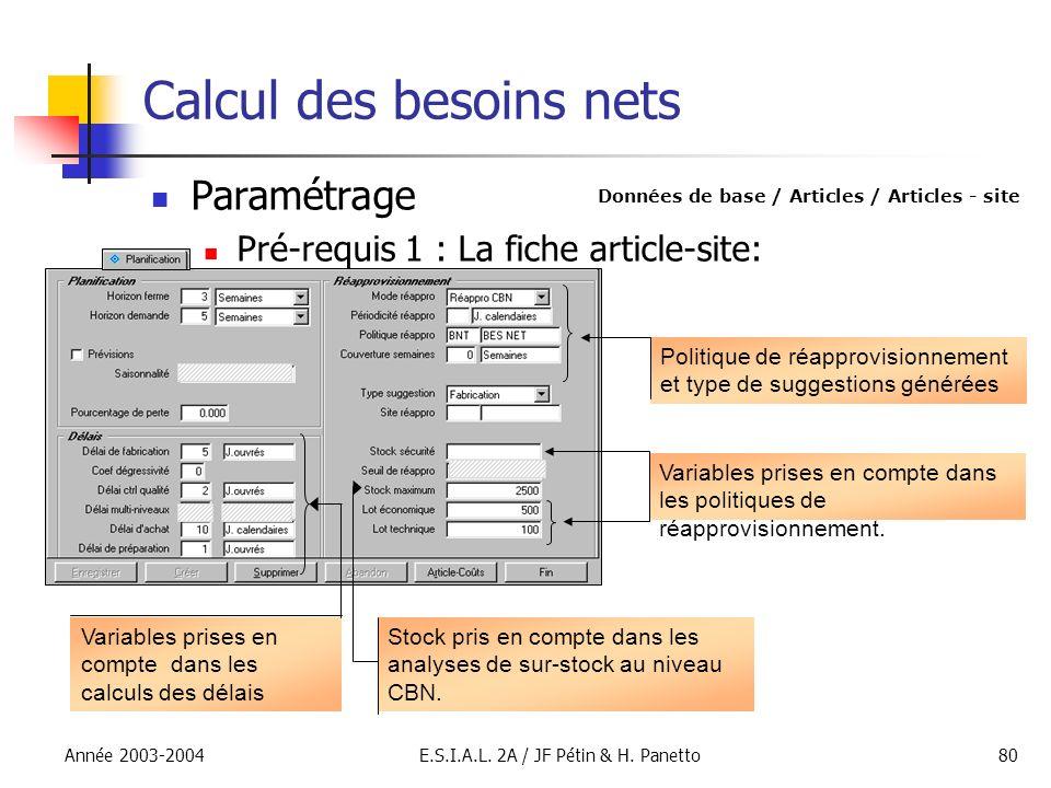 Année 2003-2004E.S.I.A.L. 2A / JF Pétin & H. Panetto80 Calcul des besoins nets Paramétrage Pré-requis 1 : La fiche article-site: Variables prises en c