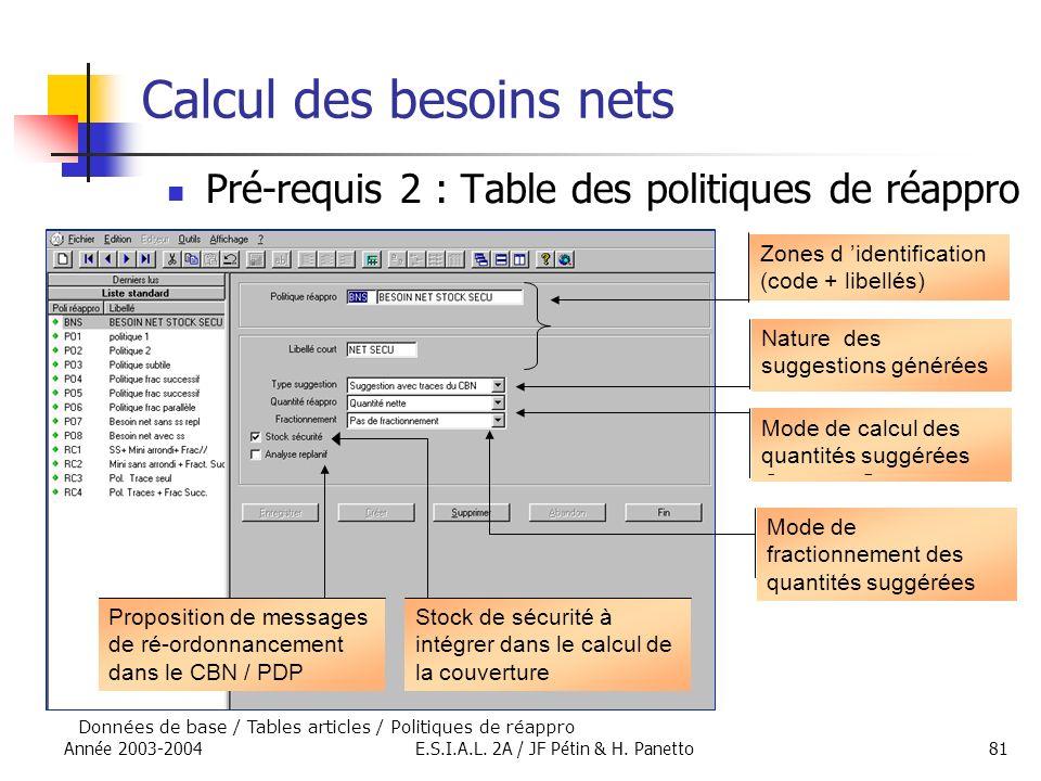Année 2003-2004E.S.I.A.L. 2A / JF Pétin & H. Panetto81 Calcul des besoins nets Pré-requis 2 : Table des politiques de réappro Données de base / Tables