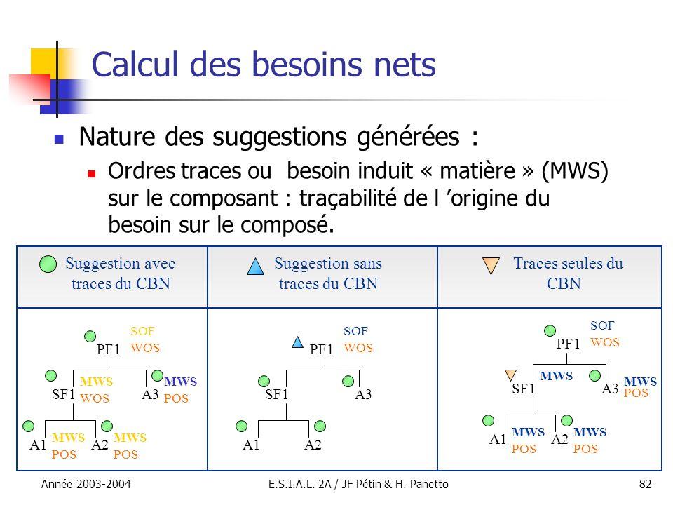Année 2003-2004E.S.I.A.L. 2A / JF Pétin & H. Panetto82 Calcul des besoins nets Nature des suggestions générées : Ordres traces ou besoin induit « mati