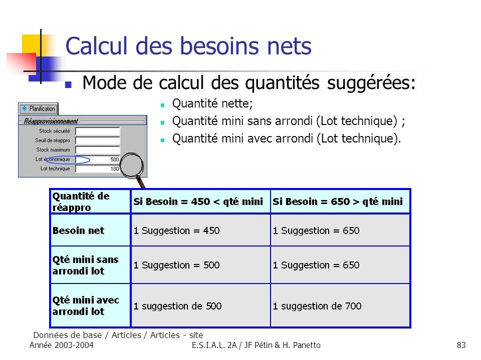 Année 2003-2004E.S.I.A.L. 2A / JF Pétin & H. Panetto83 Calcul des besoins nets Mode de calcul des quantités suggérées: Quantité nette; Quantité mini s