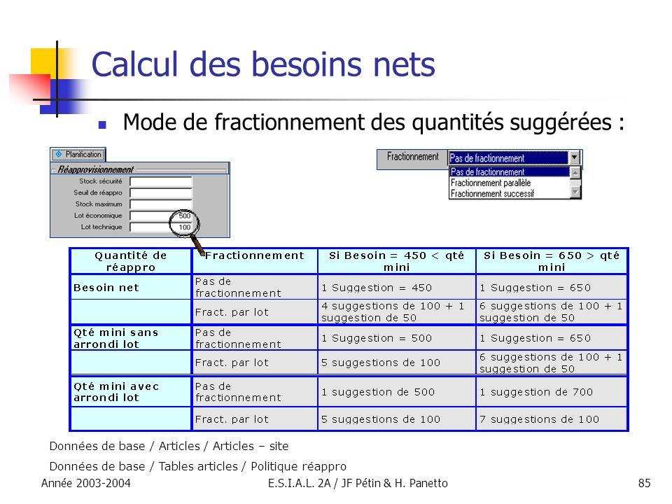 Année 2003-2004E.S.I.A.L. 2A / JF Pétin & H. Panetto85 Calcul des besoins nets Mode de fractionnement des quantités suggérées : Données de base / Arti